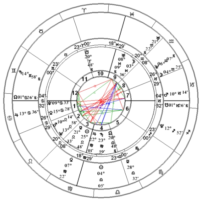 Center: Roddenberry's natal chart Outer: Enterprise premiere September 26, 2001